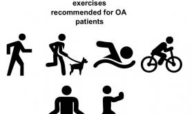 关节炎患者如何科学锻炼